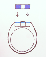Diagram of how the inlay is inserted.